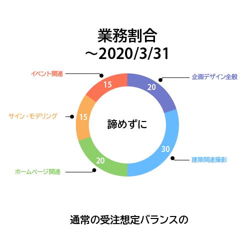 temporary-work-system-01