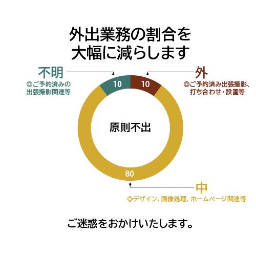 temporary-work-system-05